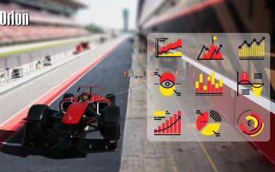 F1 mais inteligente